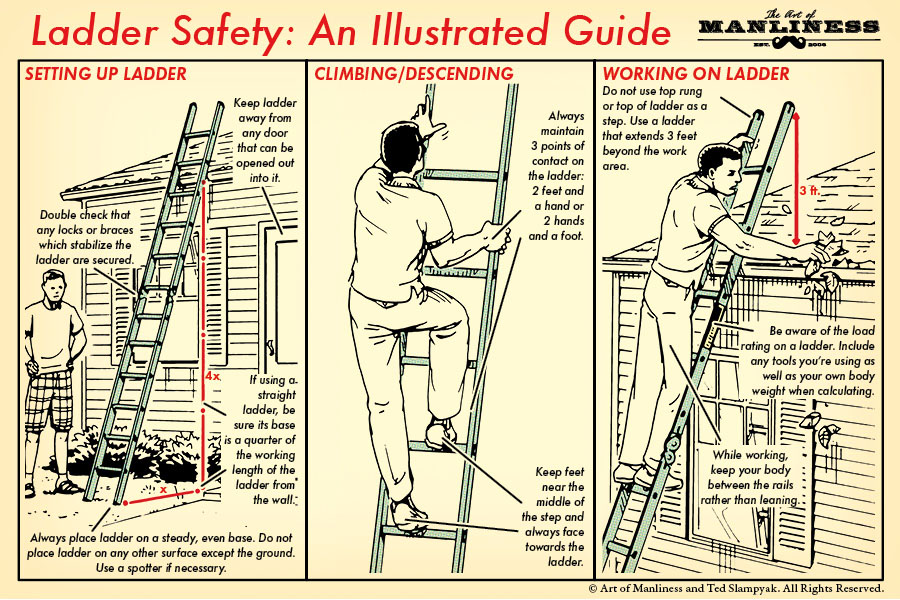 Ladder safety tips the art of manliness for Ladder safety tips