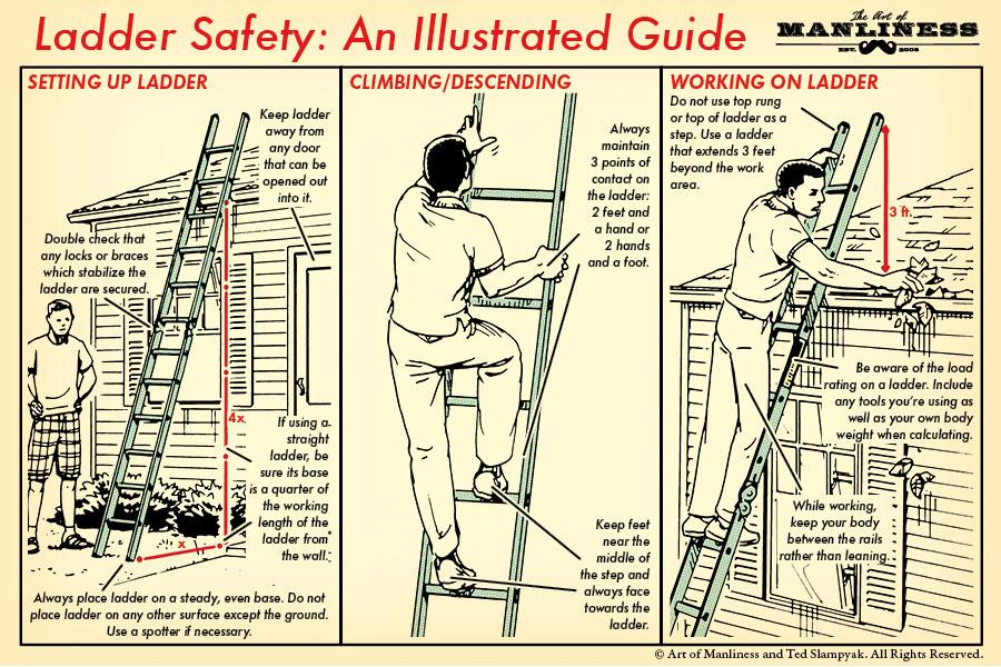 Ladder safety tips illustration.