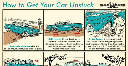 Gearhead 101 Understanding How Your Cars Engine Works