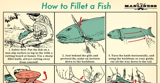 how to fillet a fish - illustrated guide