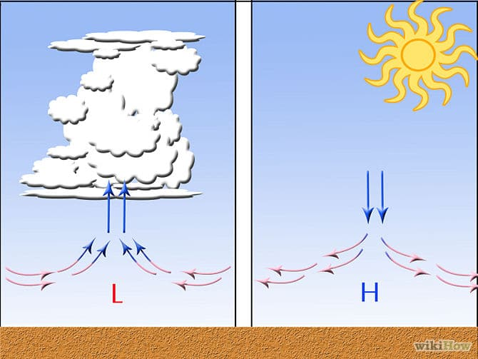 how high and low pressure systems work weather