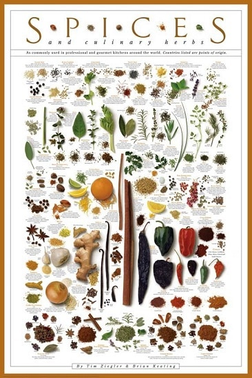 Spices poster.