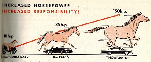 horsepower vintage illustration driving manual