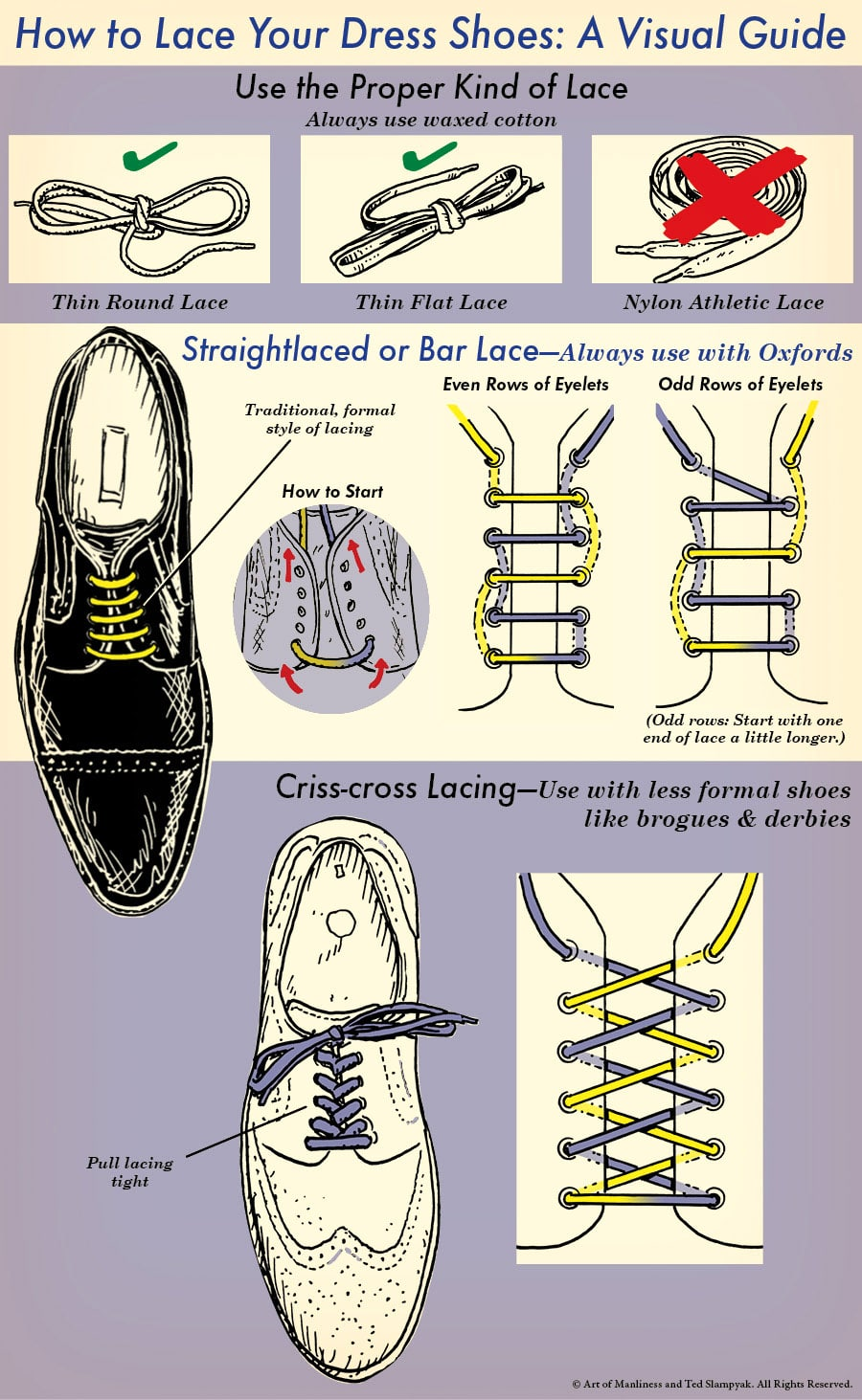 How to Lace Your Dress Shoes | The Art of Manliness