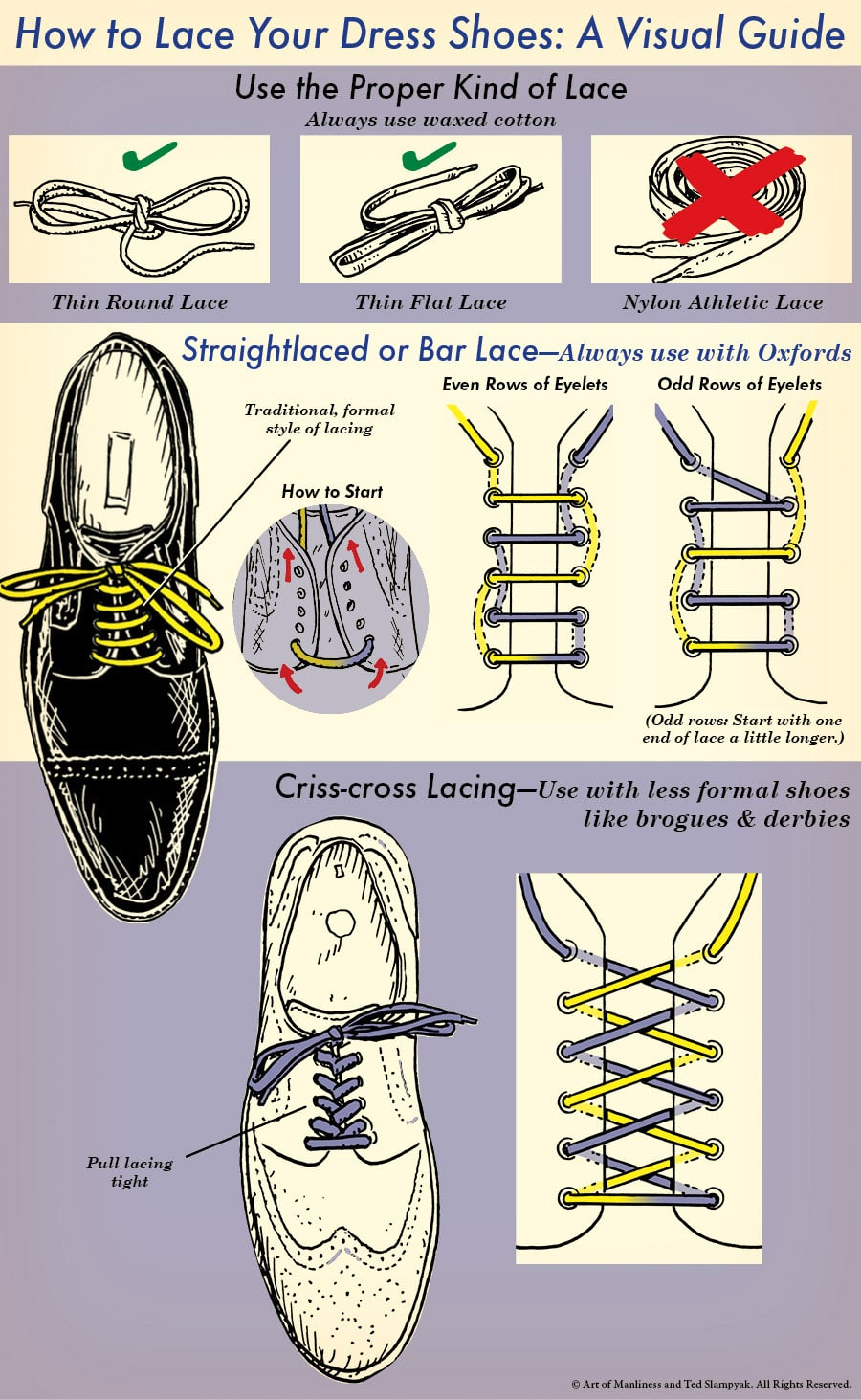 How to lace your dress shoes the art of manliness how to lace dress shoes illustration ccuart Choice Image