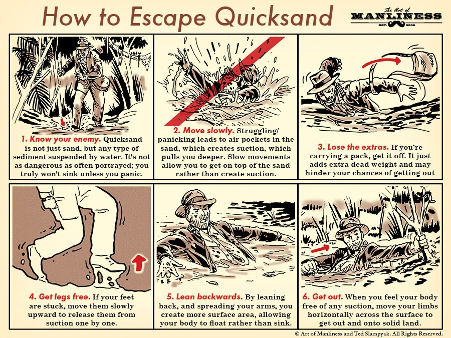 escape quicksand illustrated guide illustration