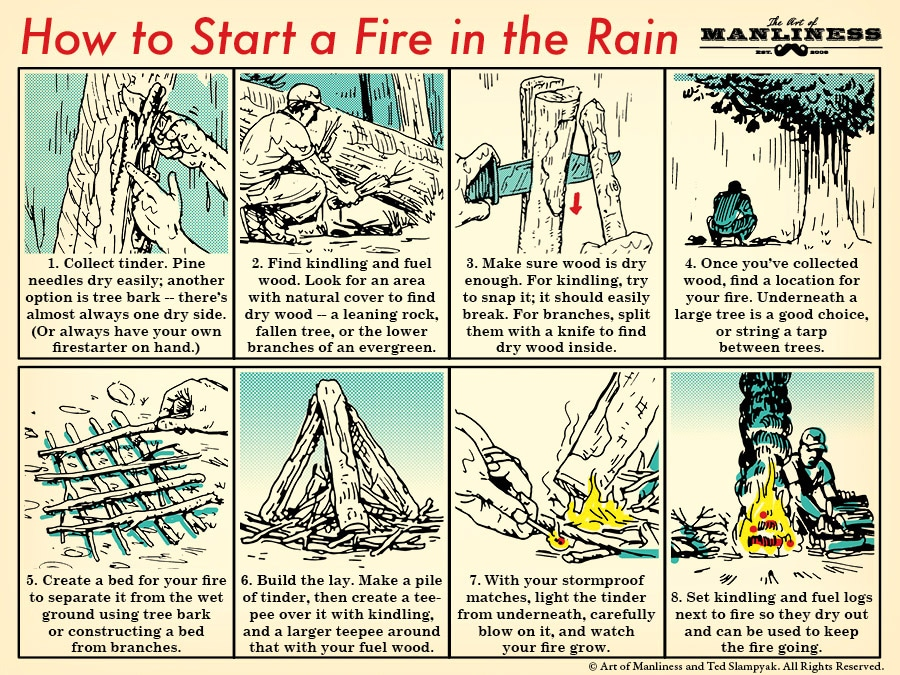 How To Start A Fire In The Rain Illustration