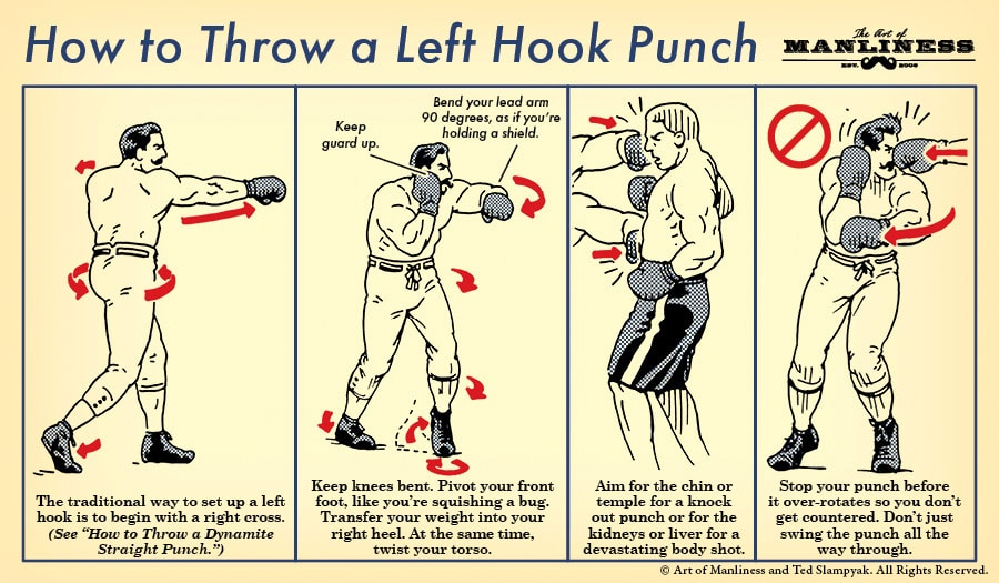 How to throw left Hook Boxing punch illustration.