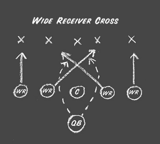 backyard football play diagram wide receiver cross