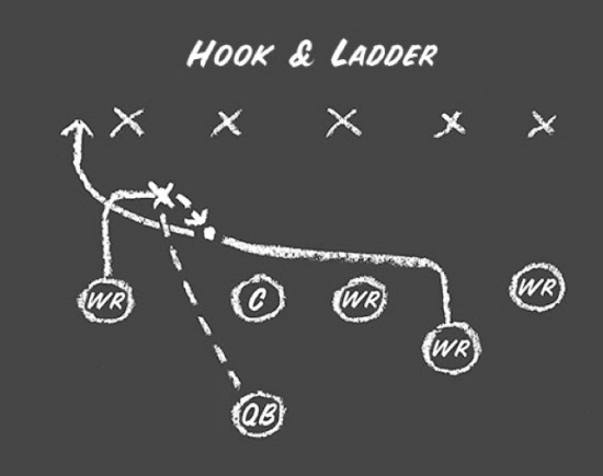 Backyard Football Plays 5 backyard football plays guaranteed to score | the art of manliness
