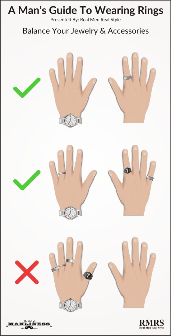 A man 39 s guide to wearing rings the art of manliness Which finger to wear ring for single