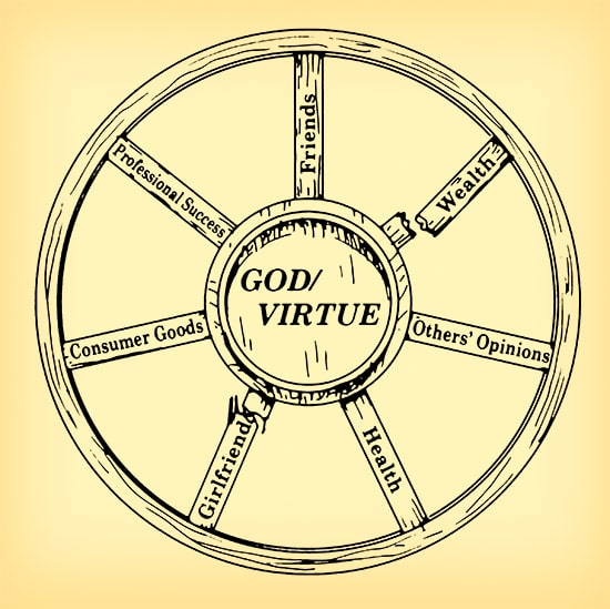 Status Wheel 1