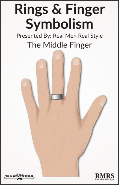 milddle finger ring symbolism illustration