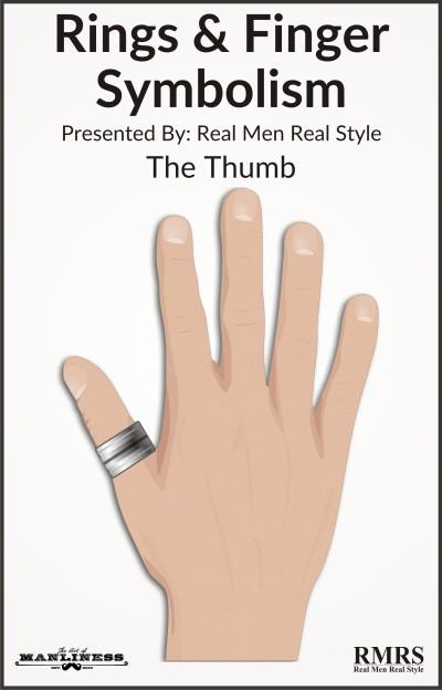 Thumb Finger Ring symbolism illustration.