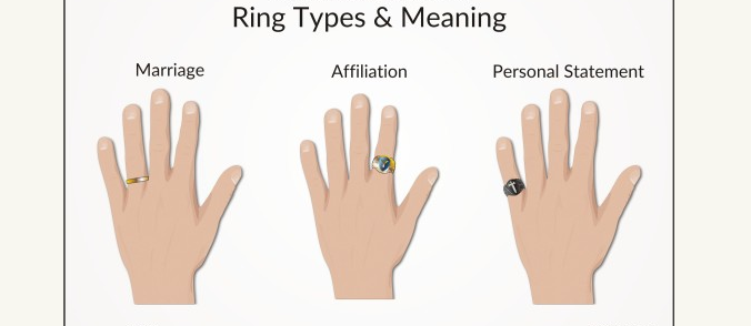 764ed852ad459 A Man's Guide to Wearing Rings | The Art of Manliness