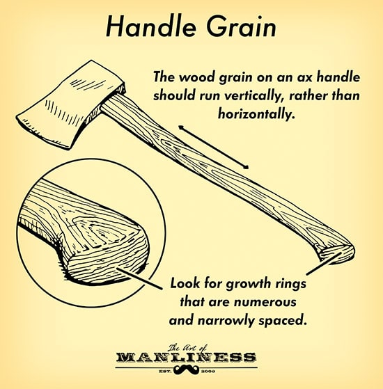 how to buy an axe handle grain illustration diagram
