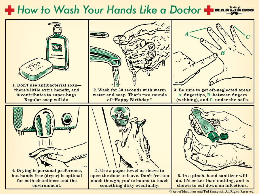 how to properly wash your hands illustration diagram