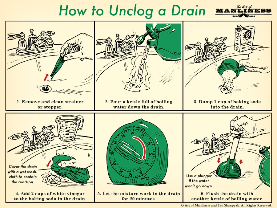 how to unclog a drain with baking soda vinegar