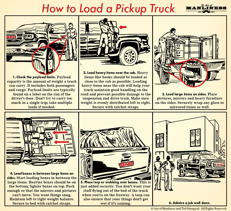 How to load a pickup truck for moving