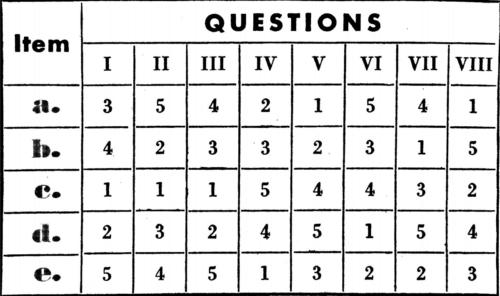 Screenshot of Table.