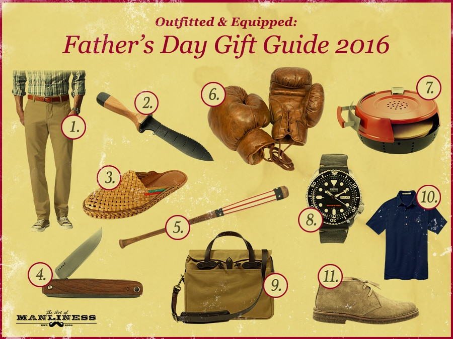 Father's Day Gift product Guide.