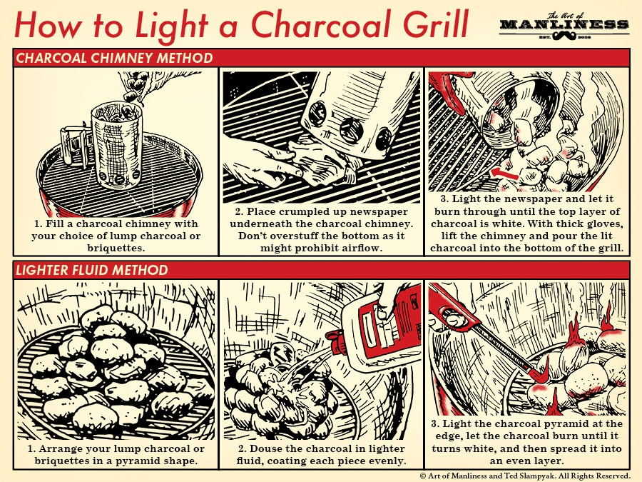 How To Light A Charcoal Grill The Art Of Manliness