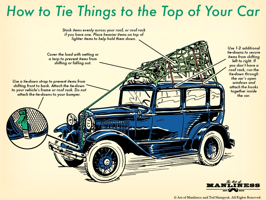 how to tie things to the top of your car illustration