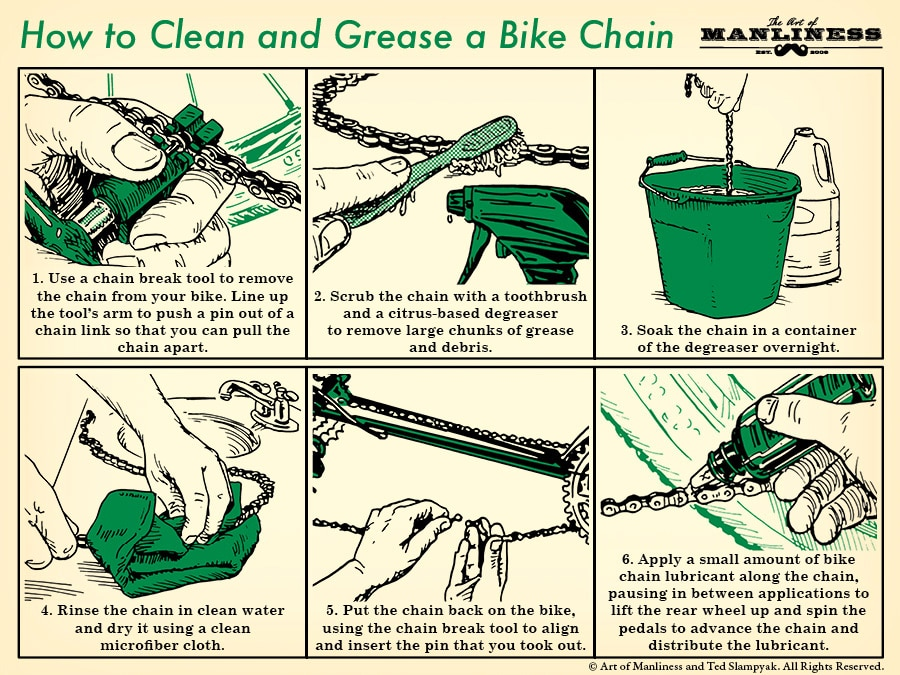 how to clean and grease a bike chain illustration