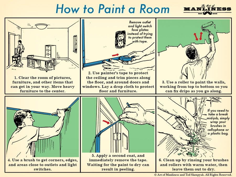 How to Paint a Room illustration.