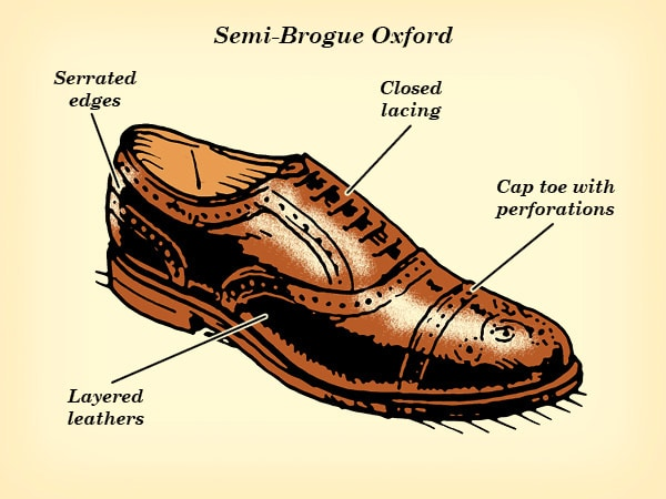 semi-brogue oxford dress shoe illustration