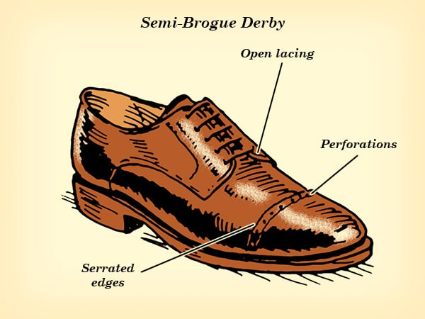 semi-brogue derby dress shoe illustration