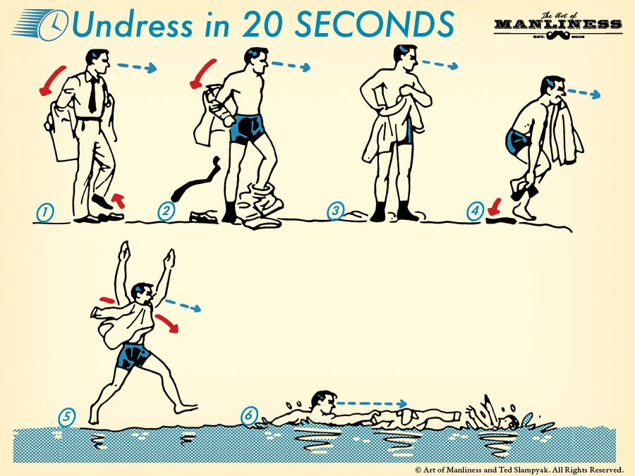how to save someone from drowning undress quickly