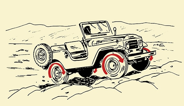 Jeep with 4wd four wheel drive going over rocks illustration.