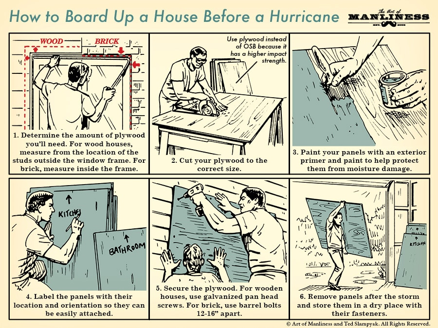 How to board up a house before a Hurricane.
