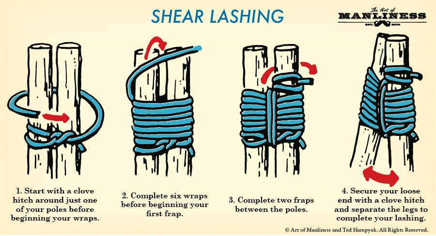 how to tie shear lashing illustration
