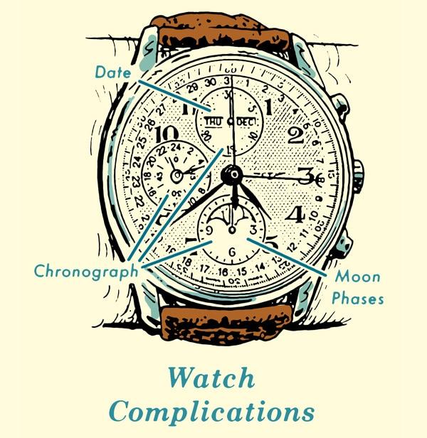 complications-4