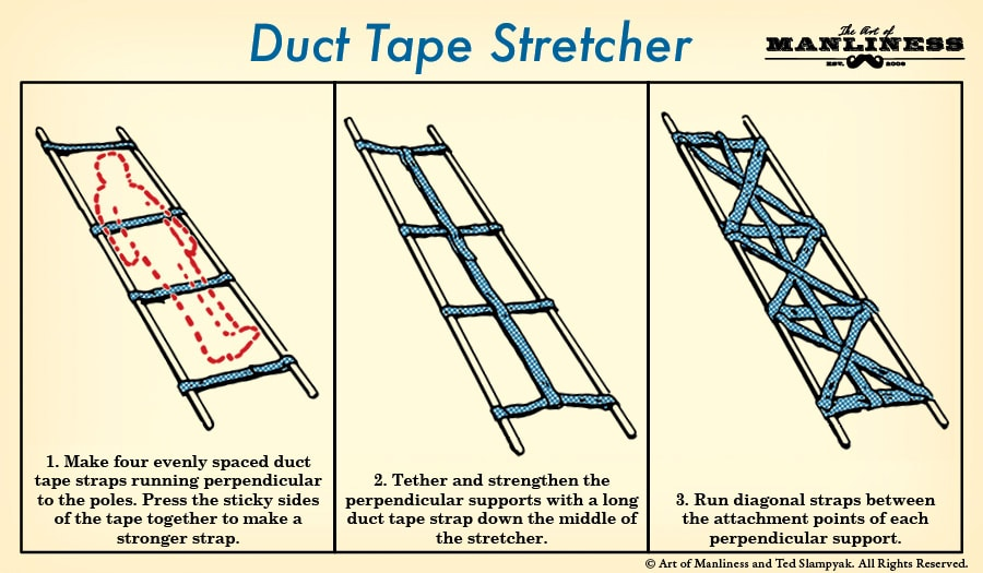 How to make an improvised duct tape stretcher illustration.