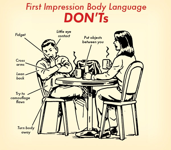 first impression body language don'ts illustration