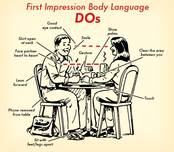 first impression body language dos illustration