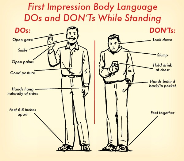 first impression body language what to do when standing illustration