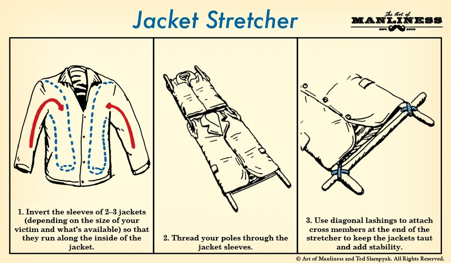 how to make an improvised jacket stretcher illustration