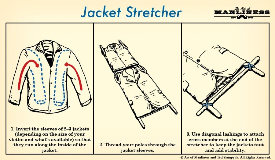 How to make an improvised jacket stretcher illustration.