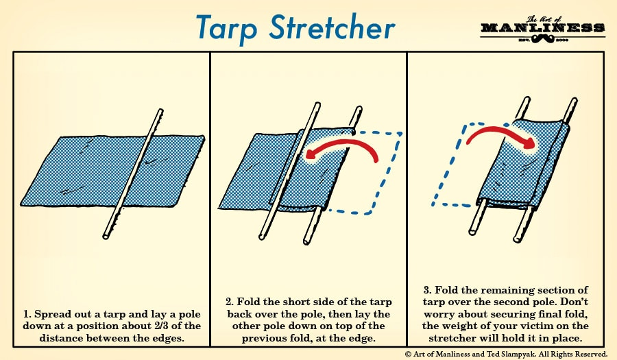 how to make an improvised tarp stretcher illustration