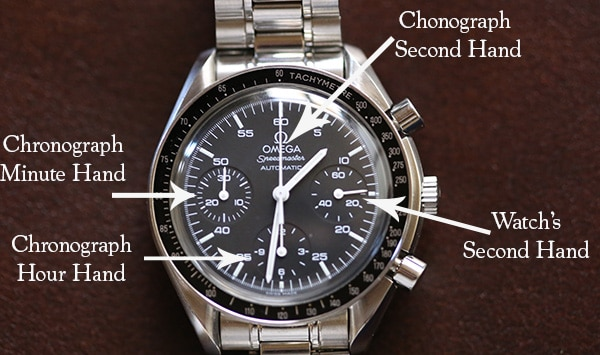 how to use a chronograph and tachymeter on a wristwatch the art of manliness. Black Bedroom Furniture Sets. Home Design Ideas
