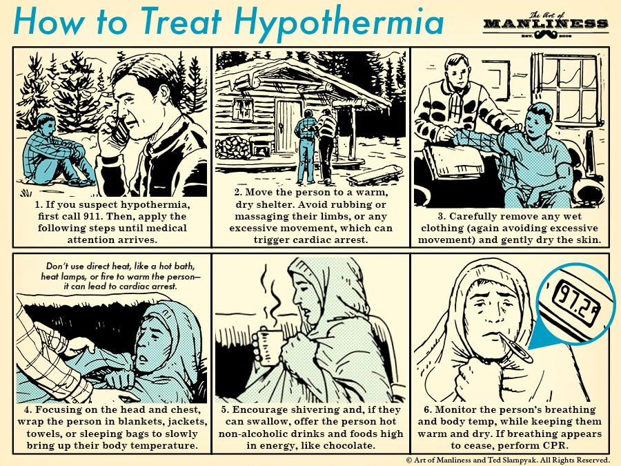 how to treat hypothermia illustration