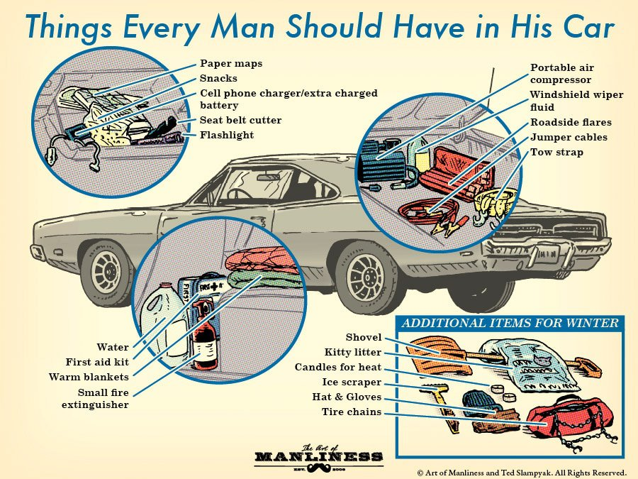 What Every Man Should Keep In His Car The Complete Guide