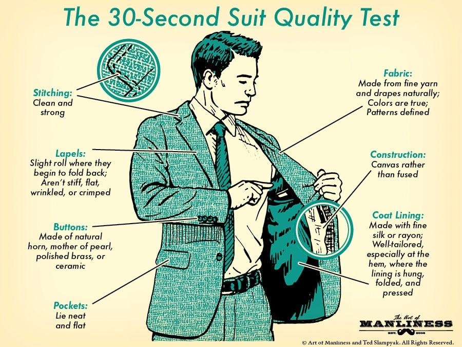 7 Things to Look for in a Quality Suit | The Art of Manliness