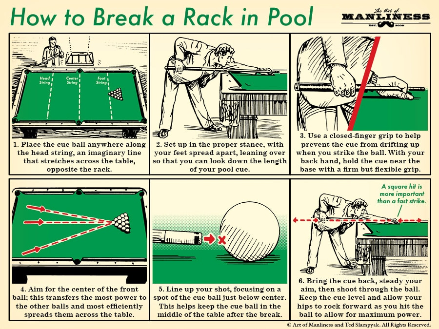 how to break a rack in pool billiards illustration diagram
