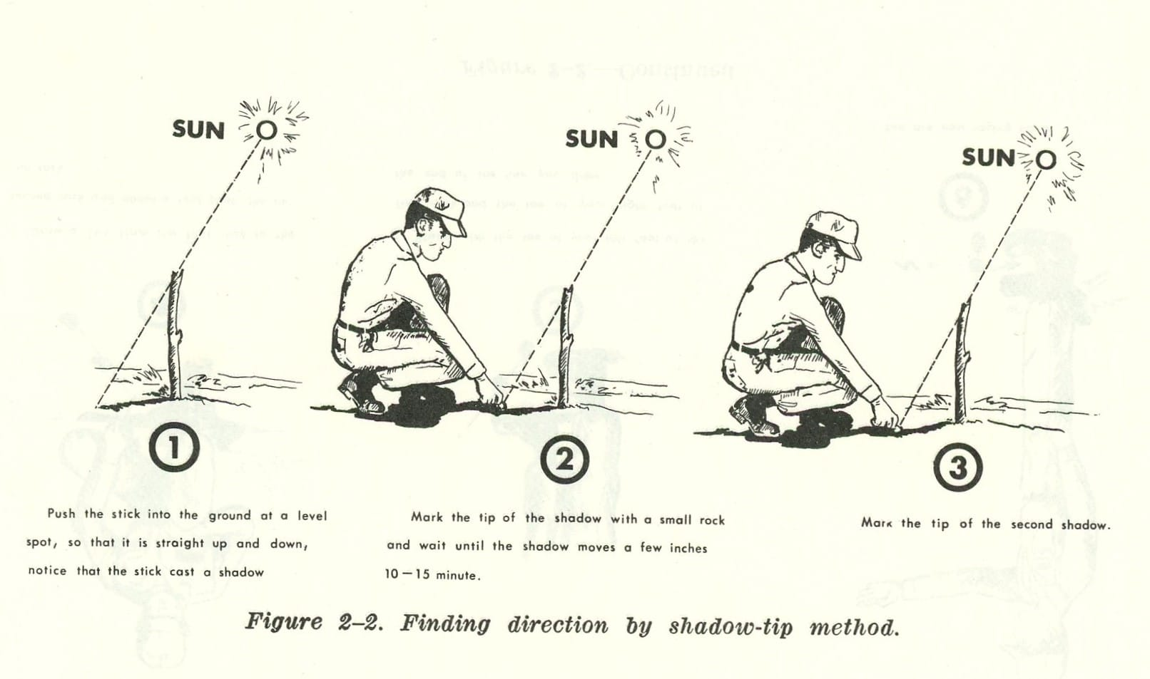 vintage illustration find compass direction using sun