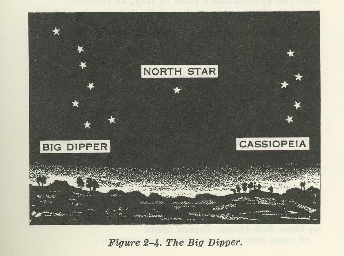 vintage illustration using stars to find direction